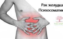 Рак желудка психосоматика