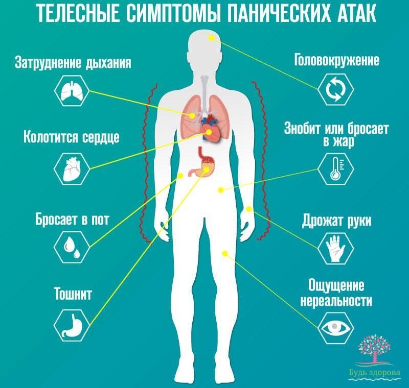 Телесные симптомы страха
