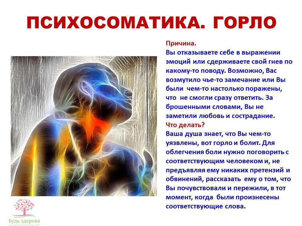 психосоматика горла